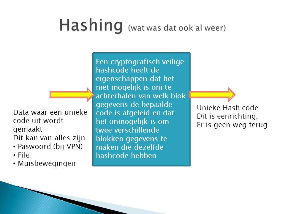 Een cryptografisch veilige hashcode heeft de eigenschappen dat het niet mogelijk is om te achterhalen van welk blok gegevens de bepaalde code is afgeleid en dat het onmogelijk is om twee verschillende blokken gegevens te maken die dezelfde hashcode hebben