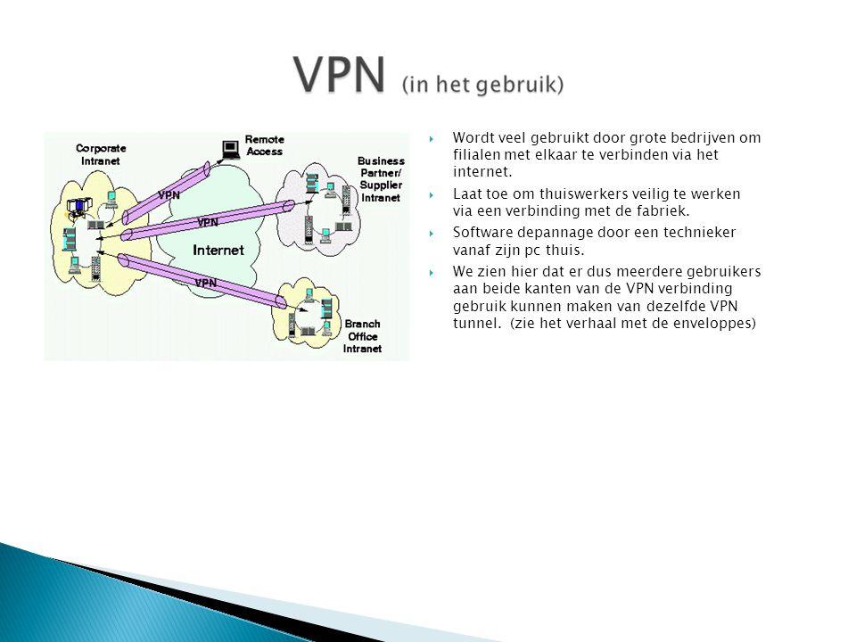 Wordt veel gebruikt door grote bedrijven om filialen met elkaar te verbinden via het internet.