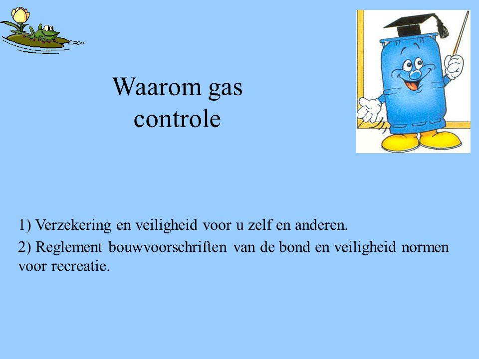 Waarom gas controle 1) Verzekering en veiligheid voor u zelf en anderen.