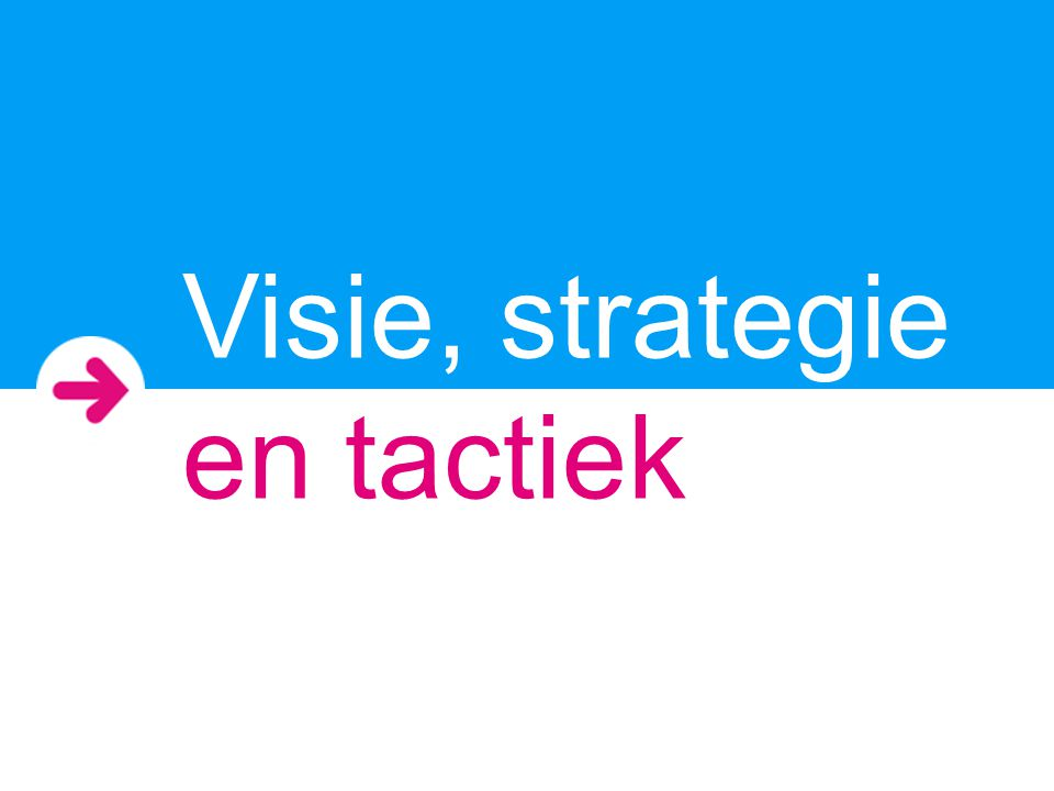 Visie, strategie en tactiek