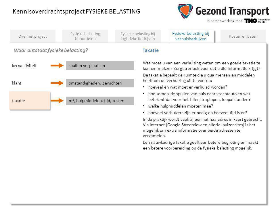 Duurzaam werk in de transport sector ppt download for Huis zichtbaar maken google streetview