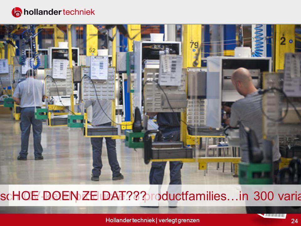 Nefit-Bosch CV-ketel productie: 8 productfamilies…in 300 varianten!!