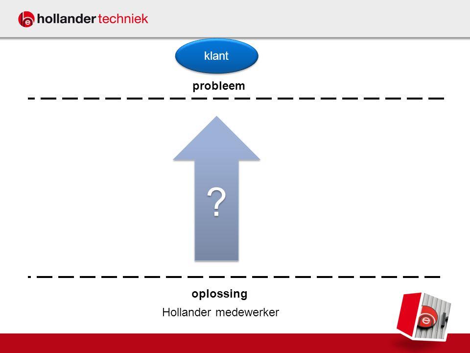klant probleem oplossing Hollander medewerker