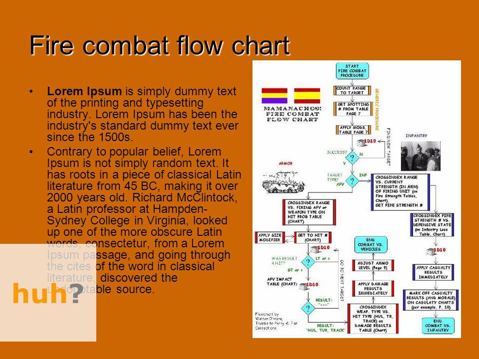 Fire combat flow chart huh