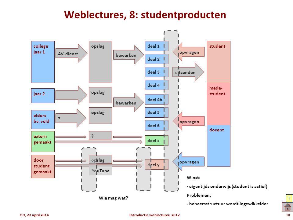 Weblectures, 8: studentproducten