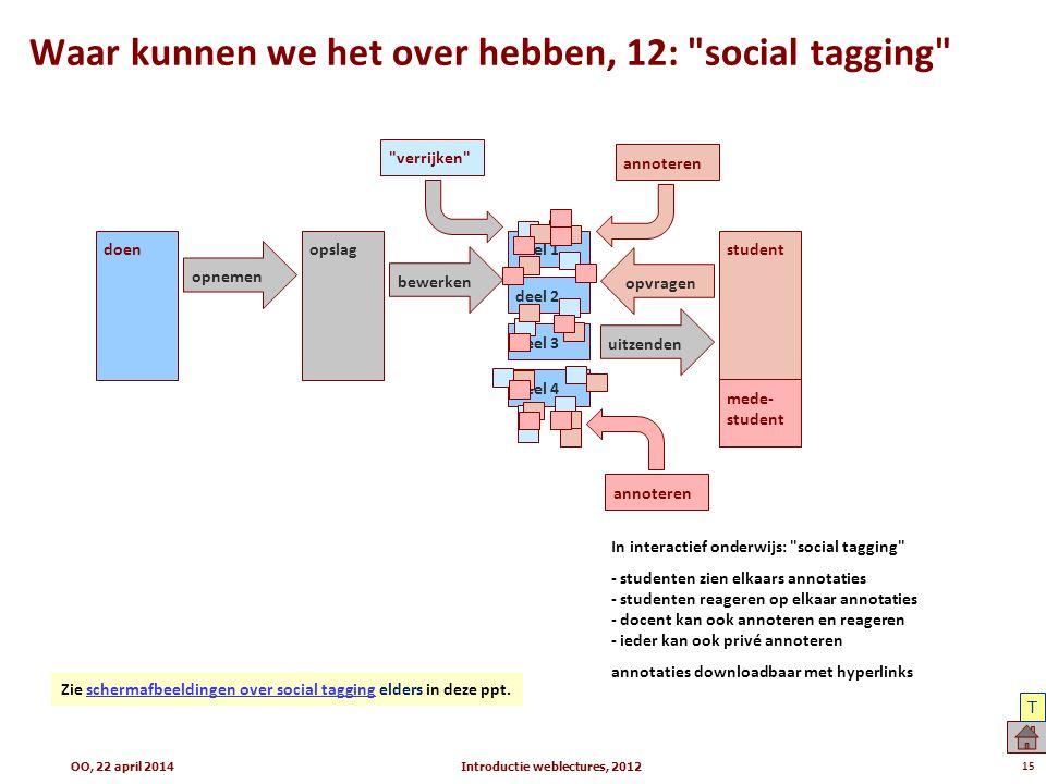 Waar kunnen we het over hebben, 12: social tagging