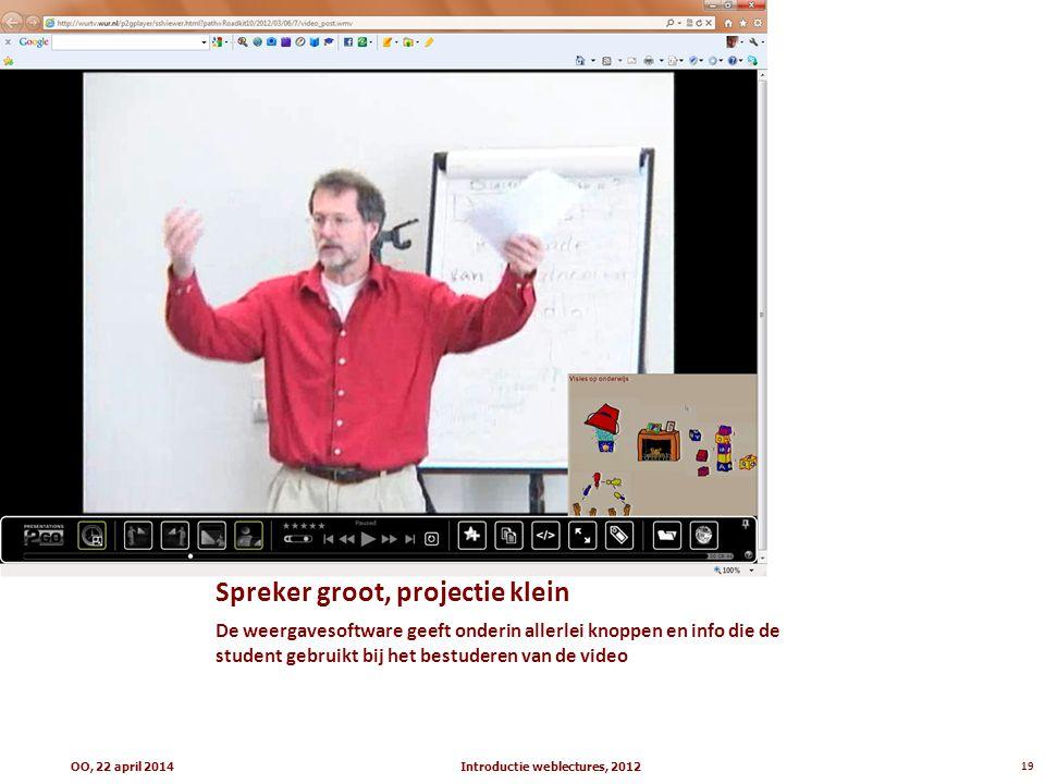 Spreker groot, projectie klein