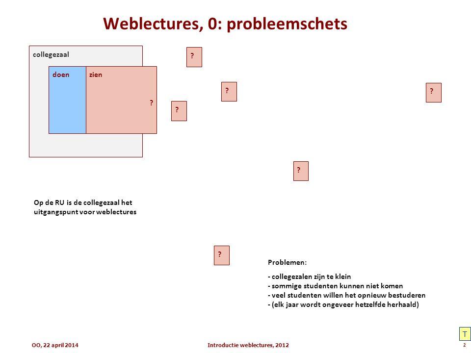 Weblectures, 0: probleemschets