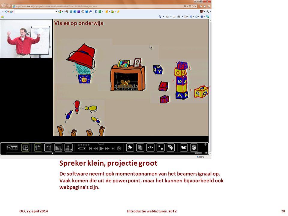 Spreker klein, projectie groot