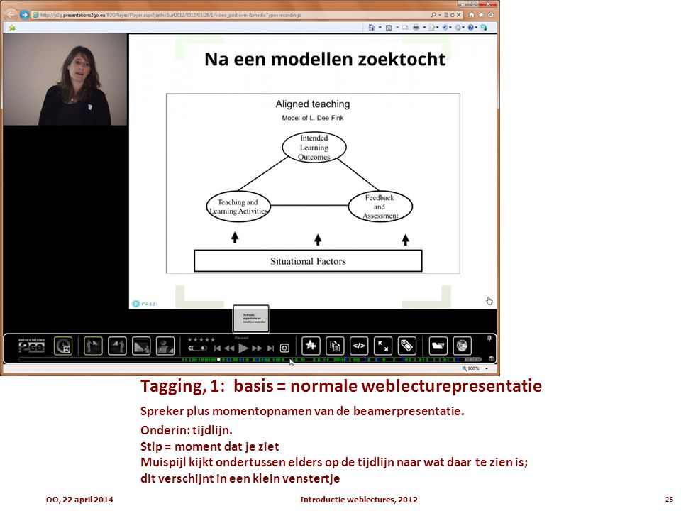Tagging, 1: basis = normale weblecturepresentatie