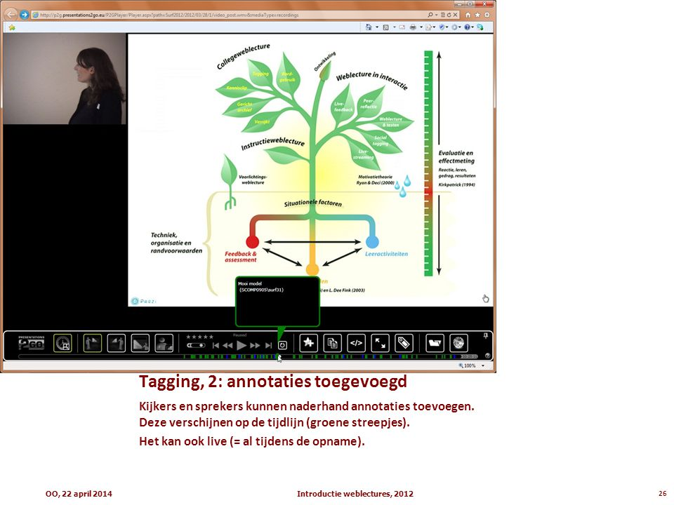 Tagging, 2: annotaties toegevoegd
