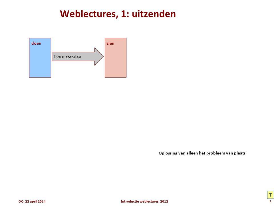 Weblectures, 1: uitzenden