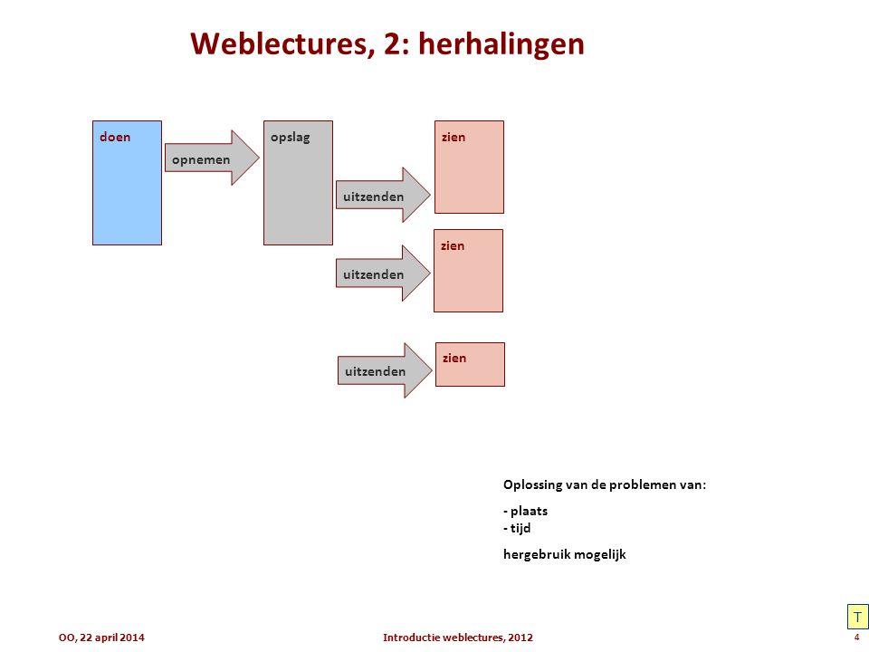Weblectures, 2: herhalingen