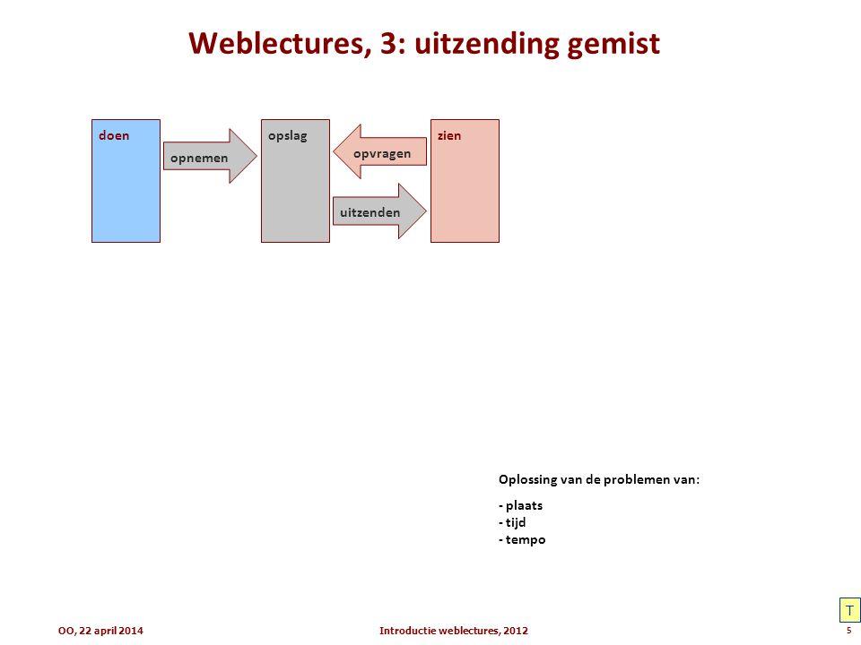 Weblectures, 3: uitzending gemist