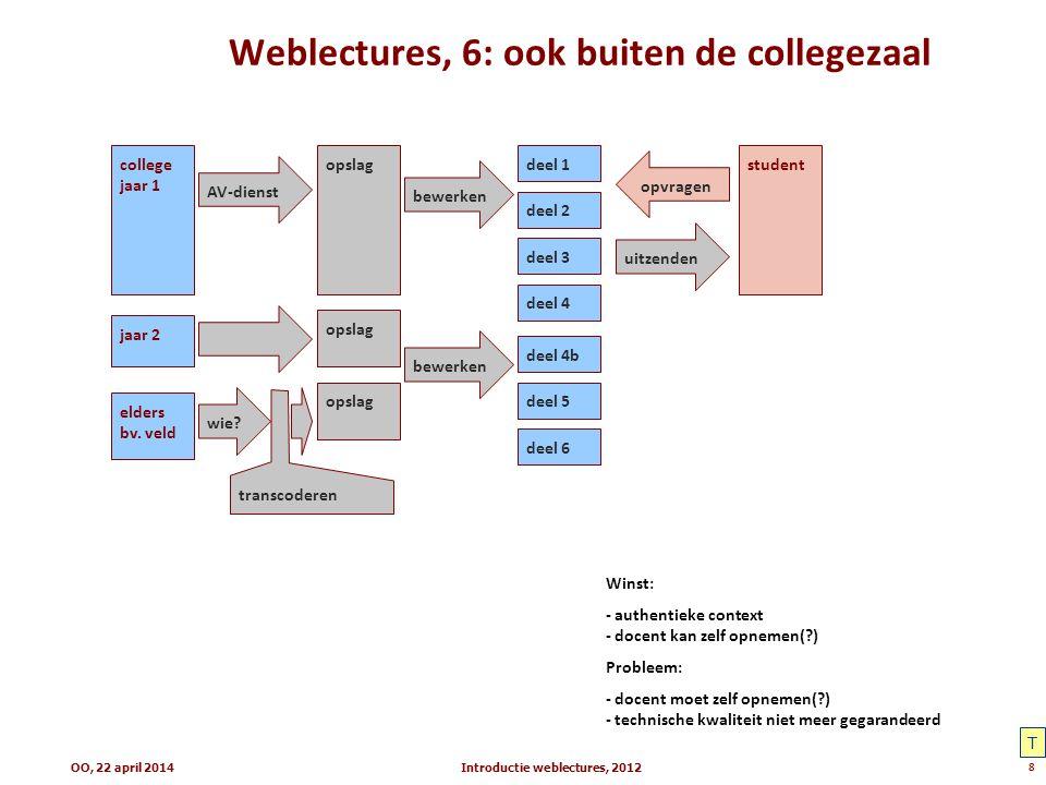 Weblectures, 6: ook buiten de collegezaal