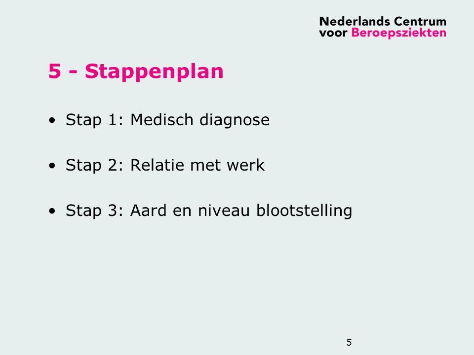 5 - Stappenplan Stap 1: Medisch diagnose Stap 2: Relatie met werk