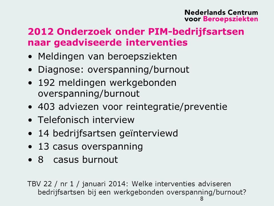 2012 Onderzoek onder PIM-bedrijfsartsen naar geadviseerde interventies