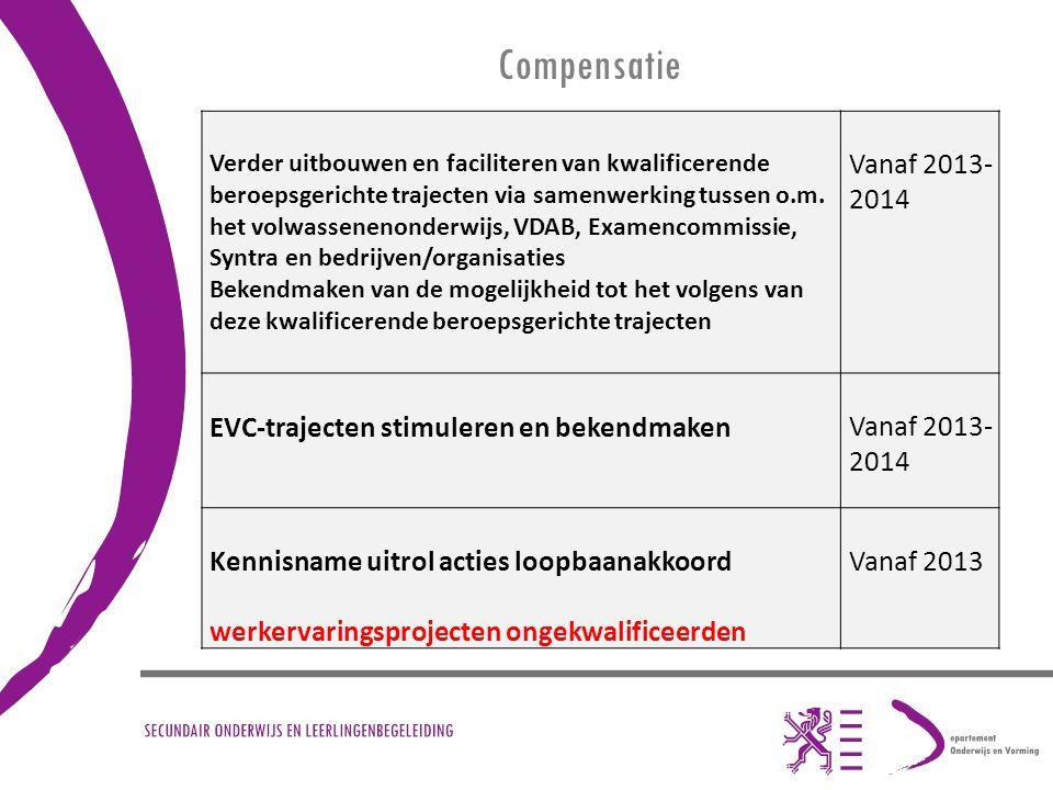 Compensatie Vanaf 2013-2014 EVC-trajecten stimuleren en bekendmaken