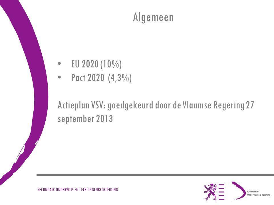 Algemeen EU 2020 (10%) Pact 2020 (4,3%)