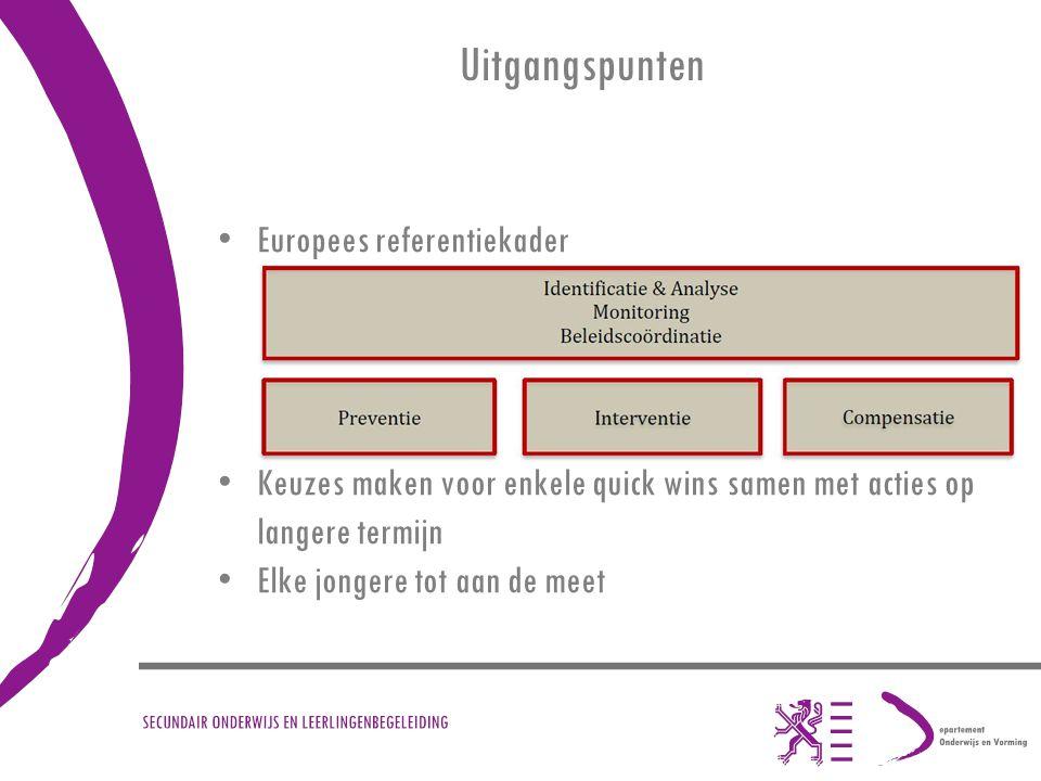 Uitgangspunten Europees referentiekader