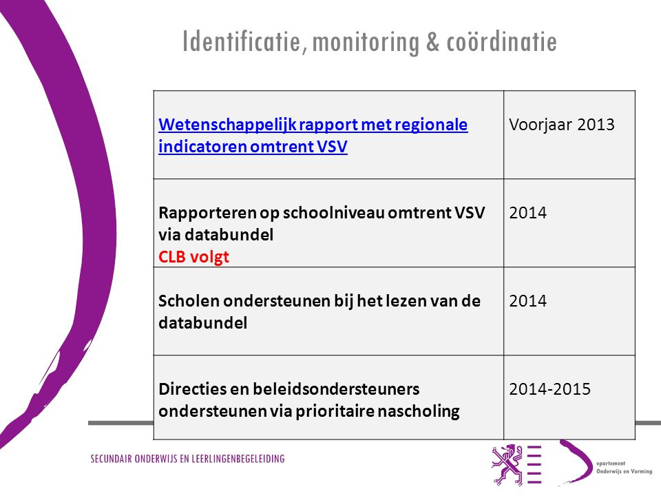 Identificatie, monitoring & coördinatie