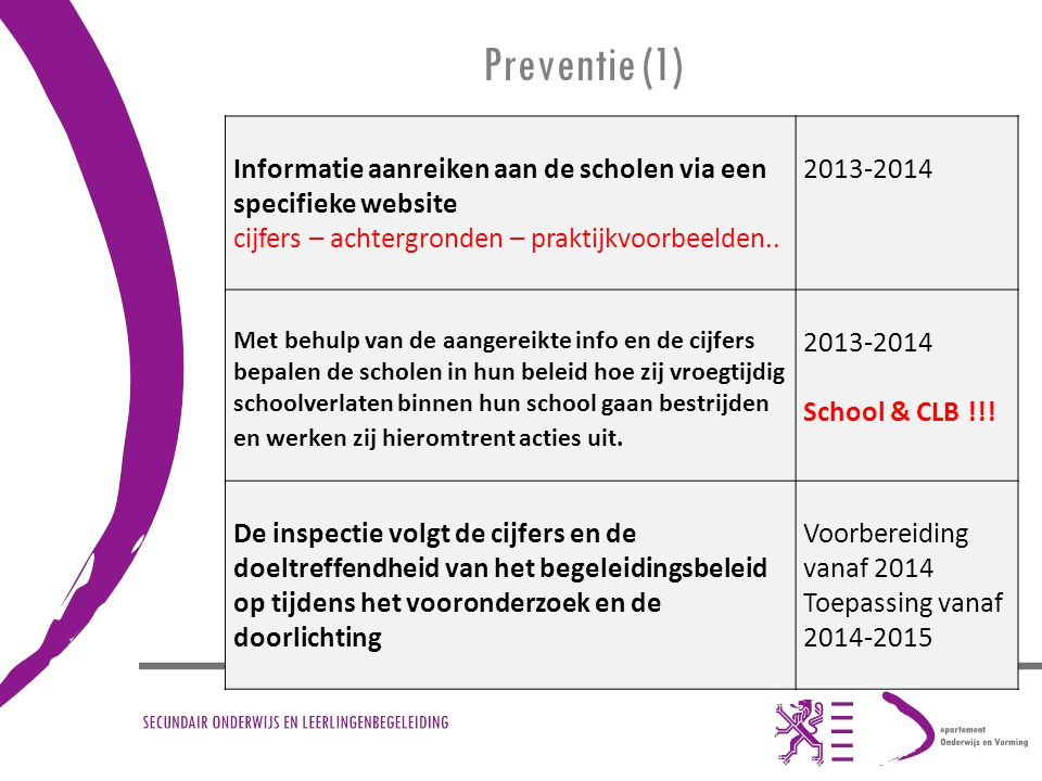 Preventie (1) Informatie aanreiken aan de scholen via een specifieke website cijfers – achtergronden – praktijkvoorbeelden..