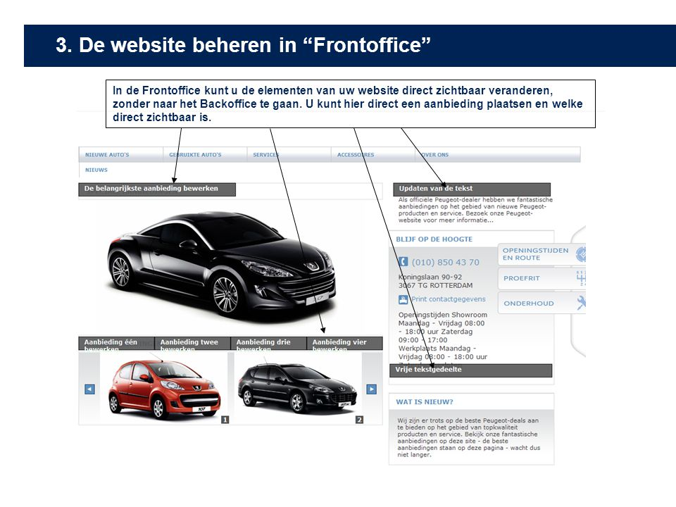 3. De website beheren in Frontoffice