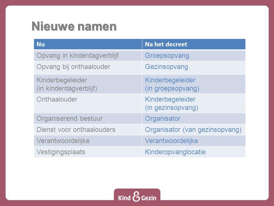 Nieuwe namen Nu Na het decreet Opvang in kinderdagverblijf