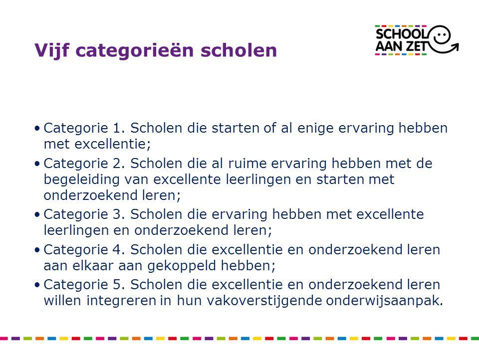 Vijf categorieën scholen