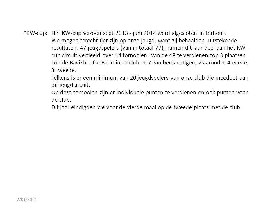 *KW-cup: Het KW-cup seizoen sept 2013 - juni 2014 werd afgesloten in Torhout.