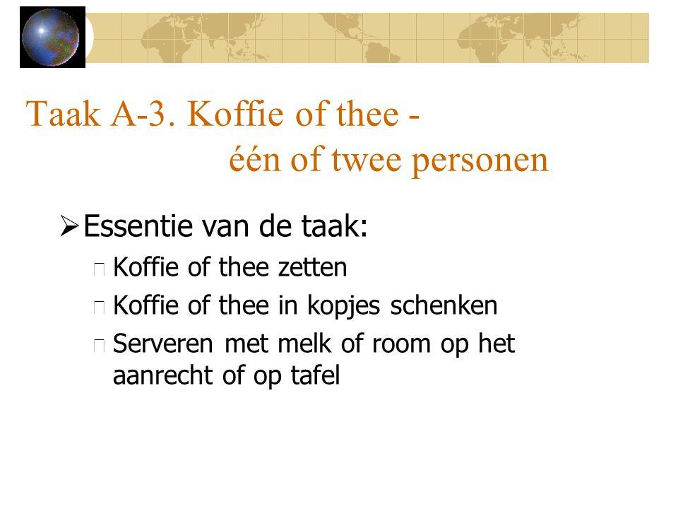Taak A-3. Koffie of thee - één of twee personen