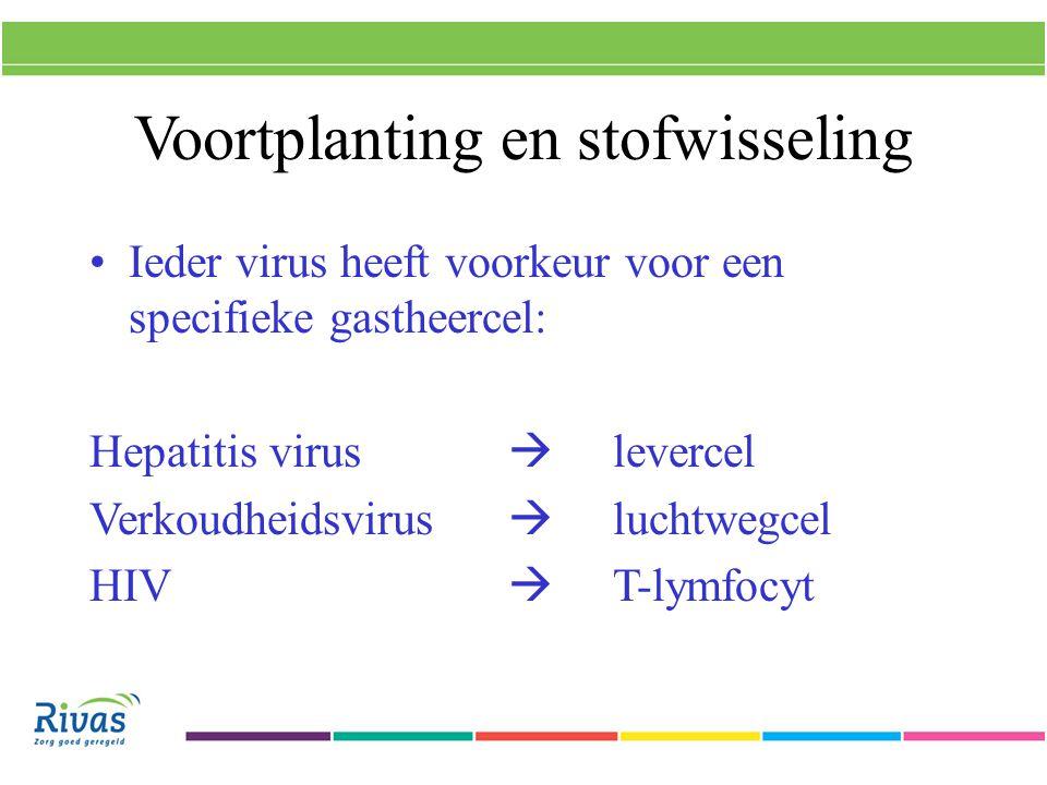 Voortplanting en stofwisseling