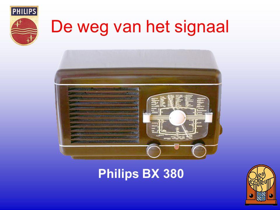 De weg van het signaal Philips BX 380