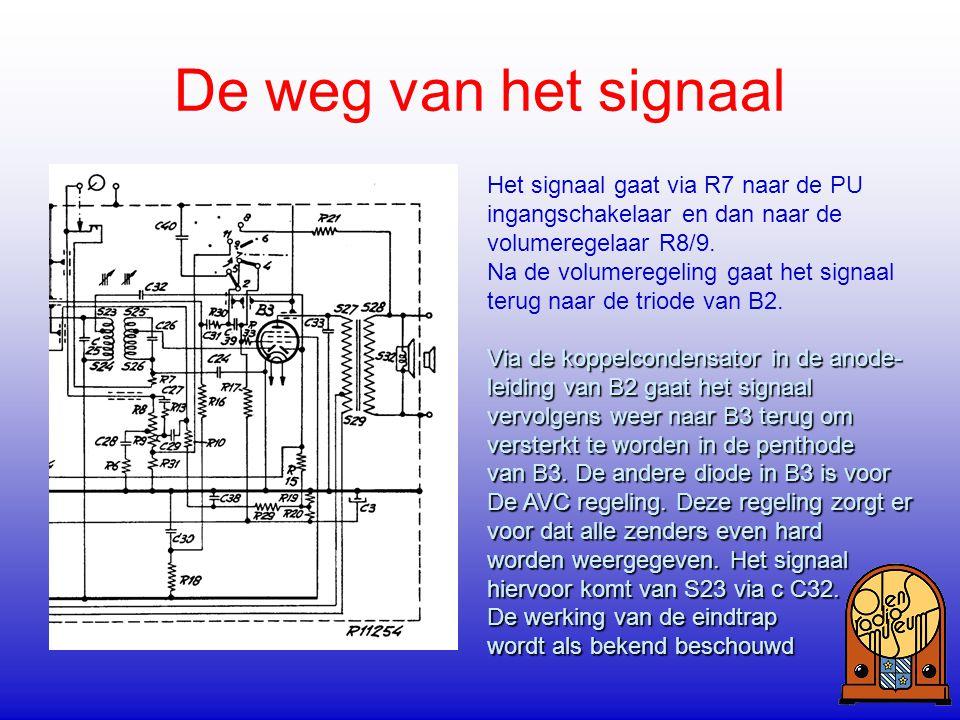 De weg van het signaal Het signaal gaat via R7 naar de PU