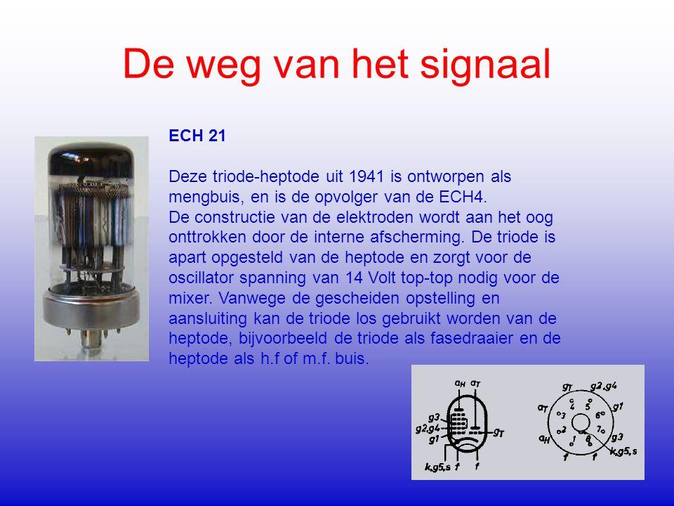 De weg van het signaal ECH 21