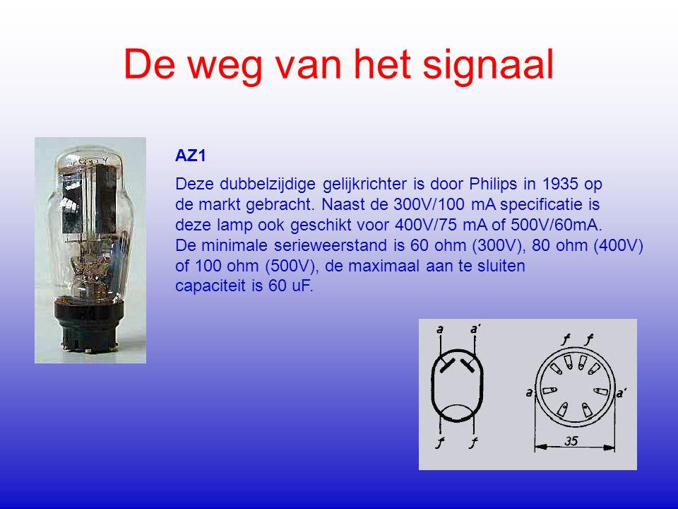 De weg van het signaal AZ1