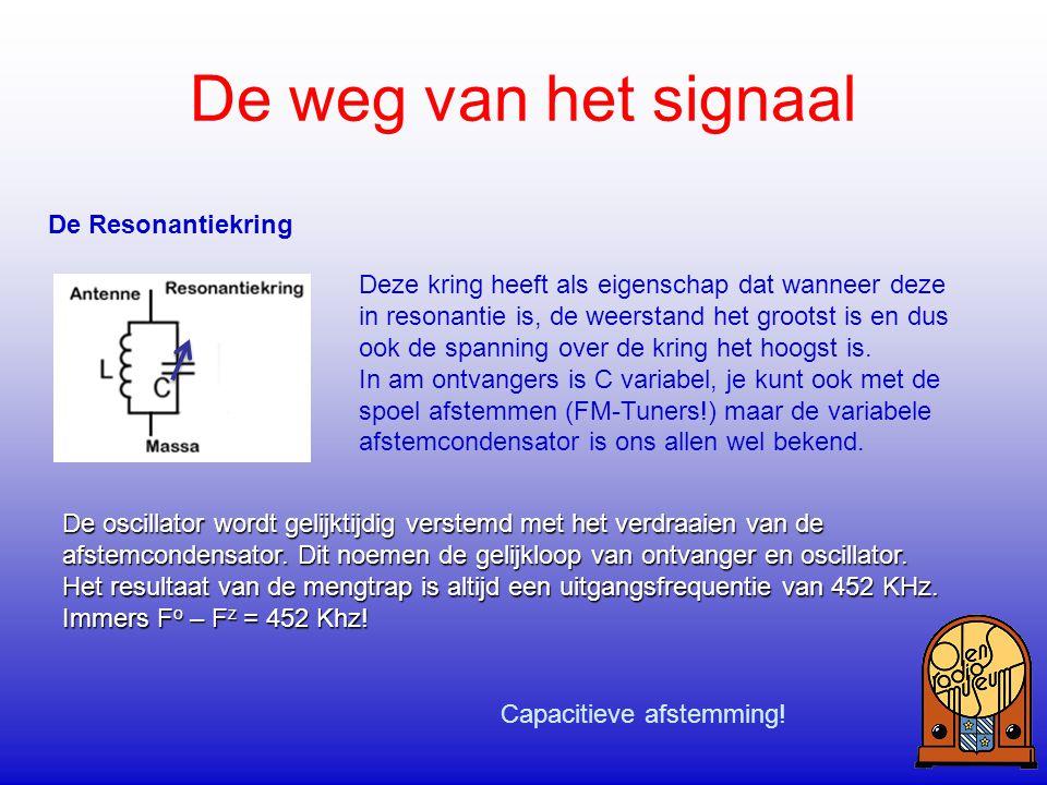 De weg van het signaal De Resonantiekring