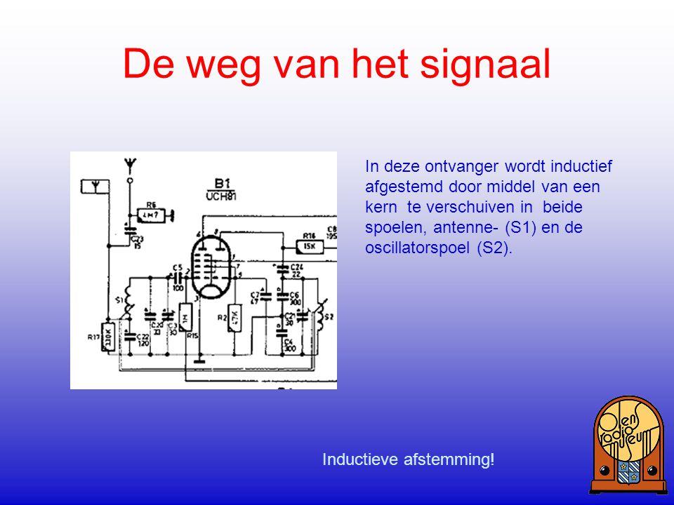 De weg van het signaal