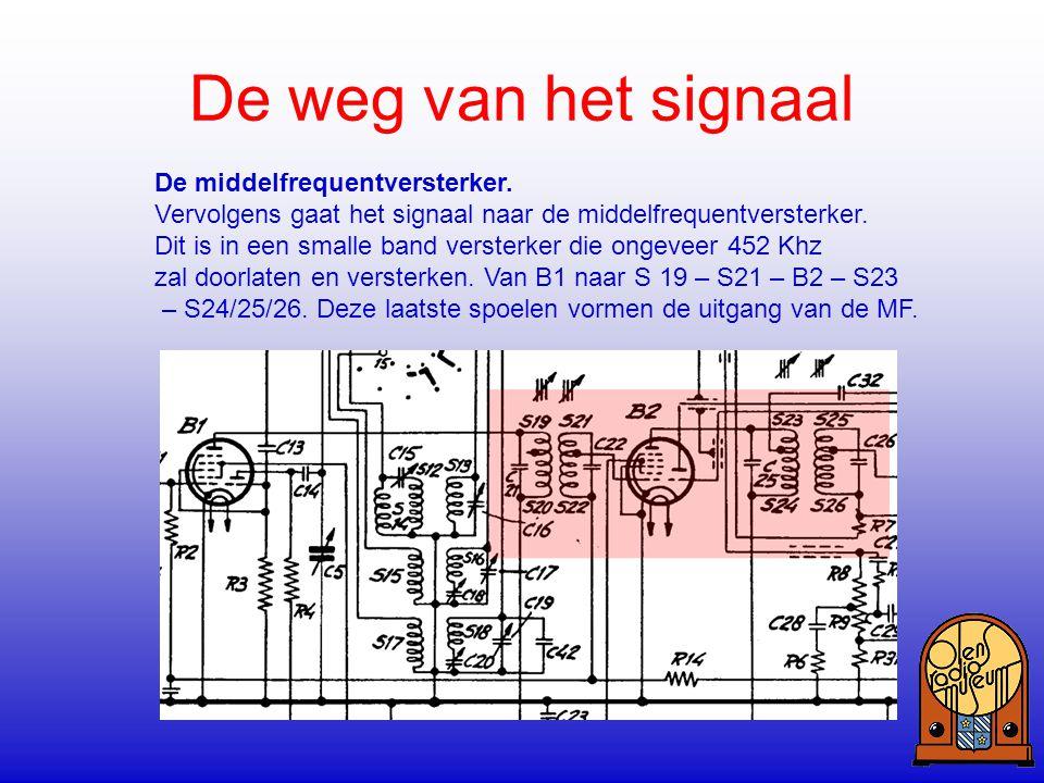 De weg van het signaal De middelfrequentversterker.