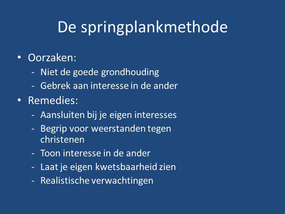De springplankmethode