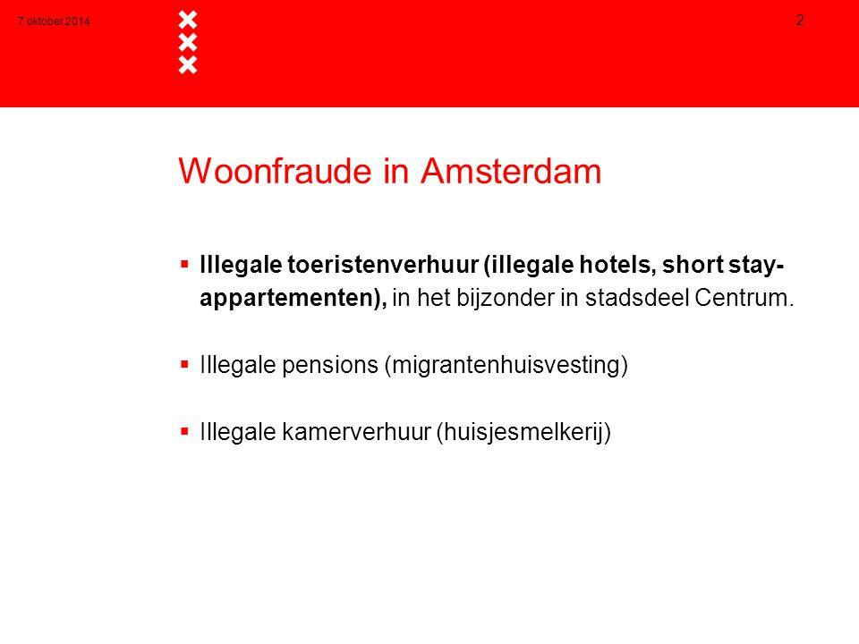 Woonfraude in Amsterdam