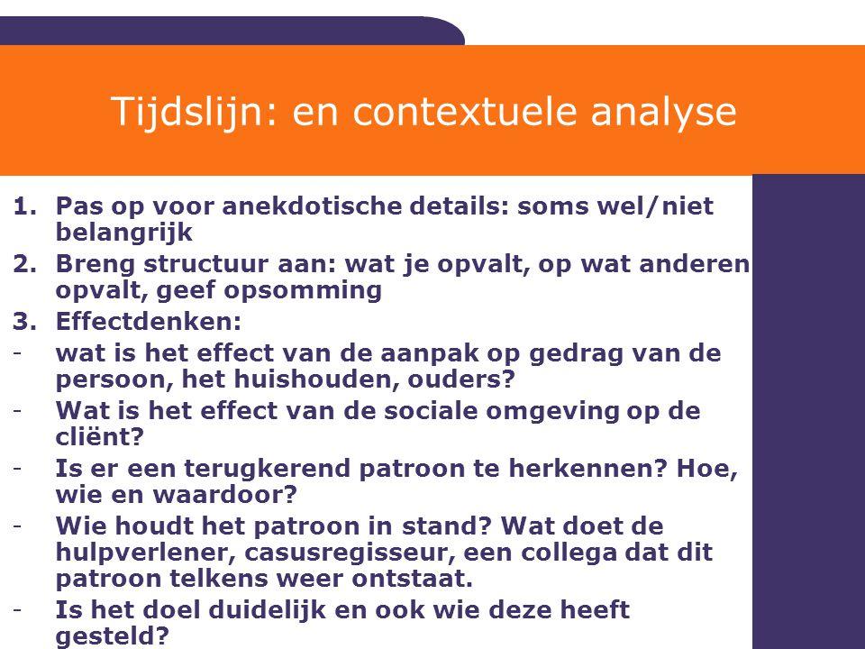 Tijdslijn: en contextuele analyse