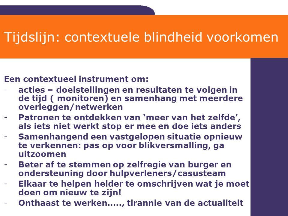 Tijdslijn: contextuele blindheid voorkomen