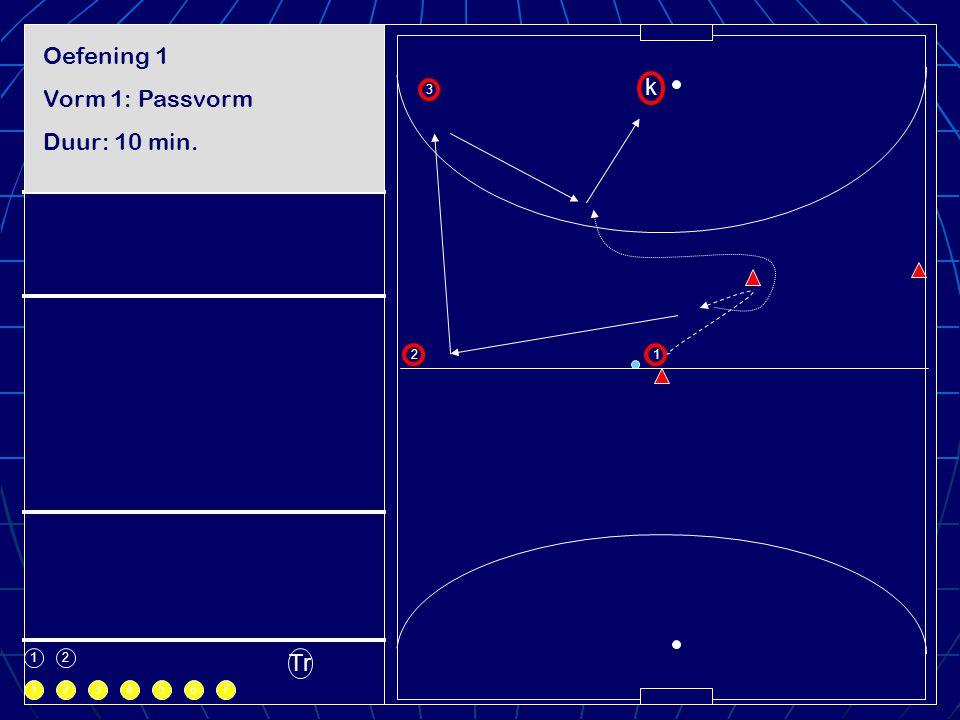 Oefening 1 Vorm 1: Passvorm Duur: 10 min. k Te spelen ruimte