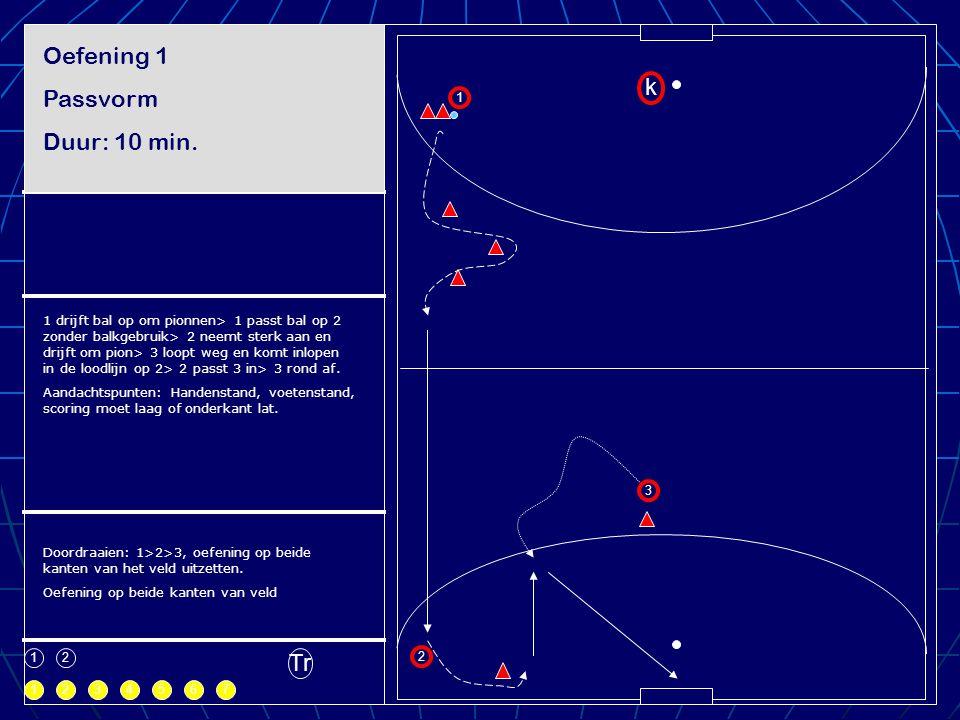 Oefening 1 Passvorm Duur: 10 min. k Te spelen ruimte Te spelen ruimte
