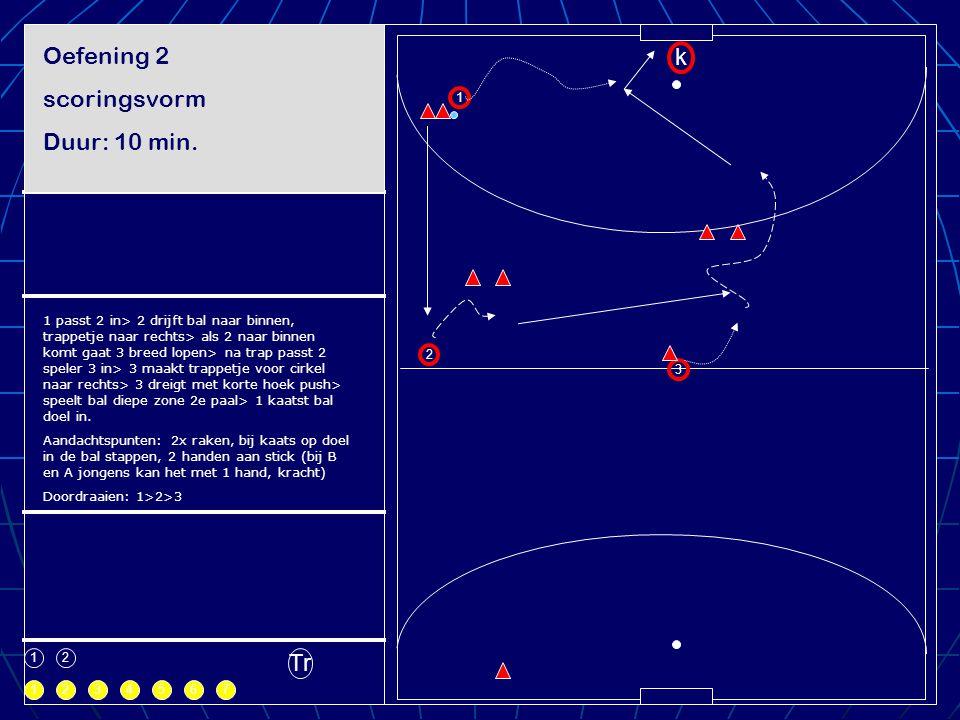 Oefening 2 k scoringsvorm Duur: 10 min. Te spelen ruimte