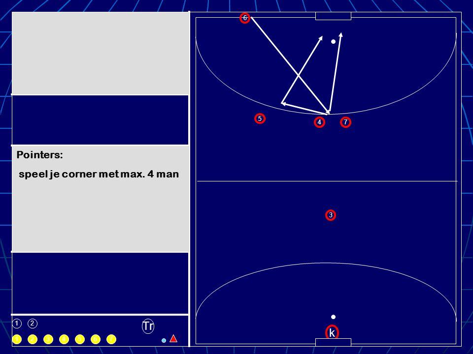 Tr k Pointers: speel je corner met max. 4 man 6 5 4 7 3 1 2 1 2 3 4 5