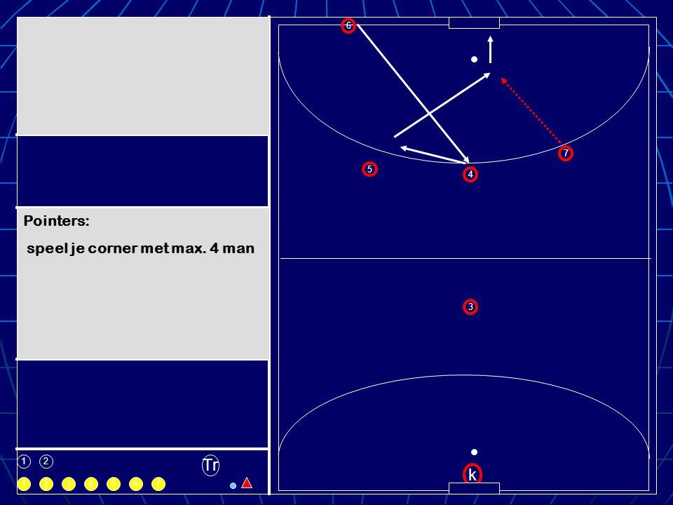 Tr k Pointers: speel je corner met max. 4 man 6 7 5 4 3 1 2 1 2 3 4 5