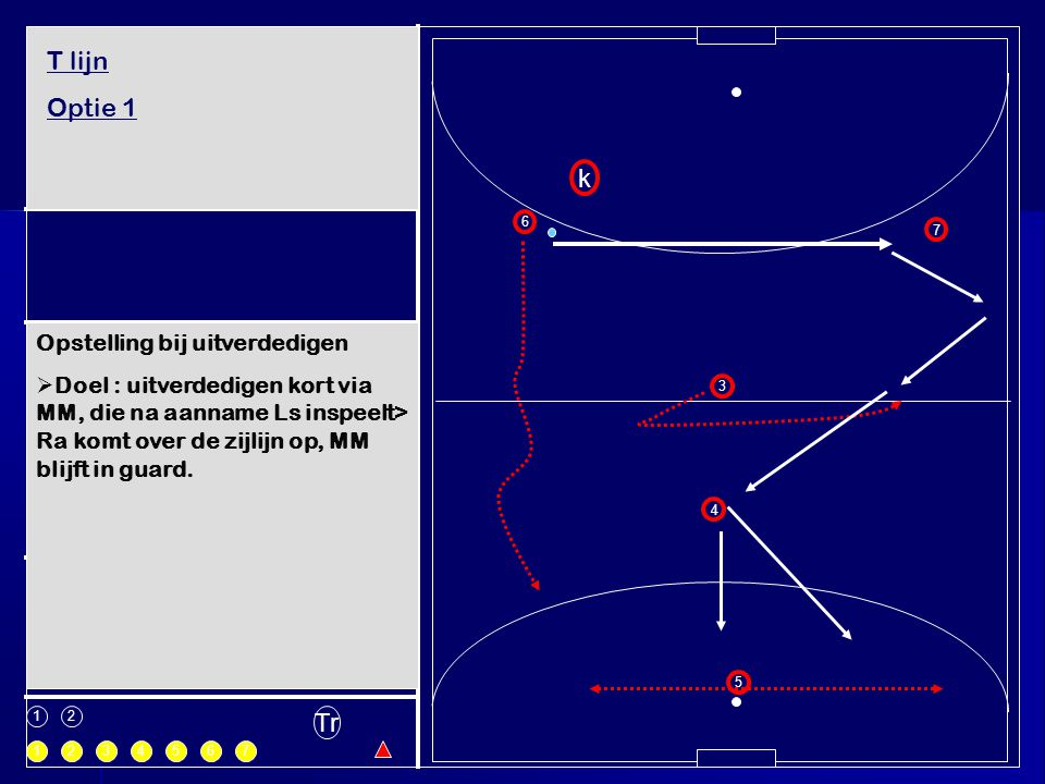 T lijn Optie 1 k Te spelen ruimte Te spelen ruimte Tr
