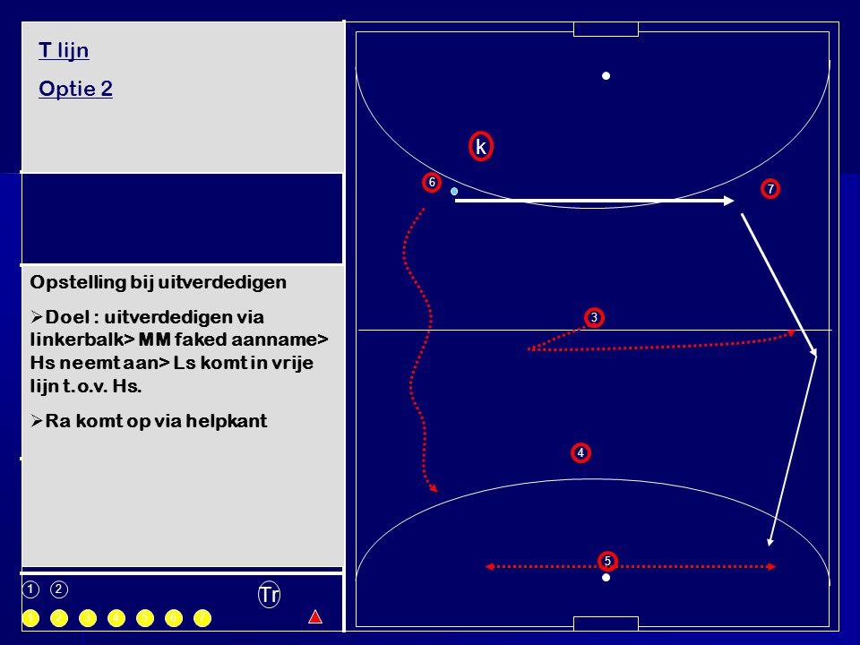 T lijn Optie 2 k Te spelen ruimte Te spelen ruimte Tr